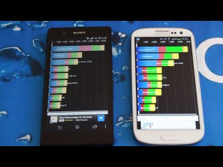 Xperia Z vs Galaxy S3 Benchmark Test(Видео)